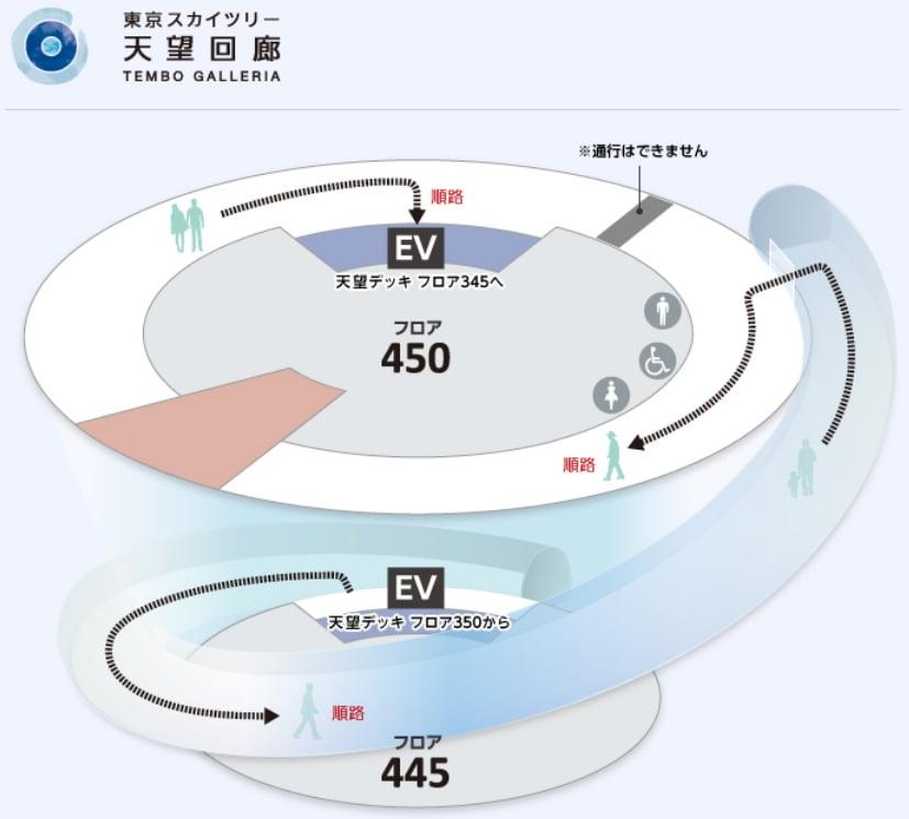 東京スカイツリーの「展望デッキ450・445